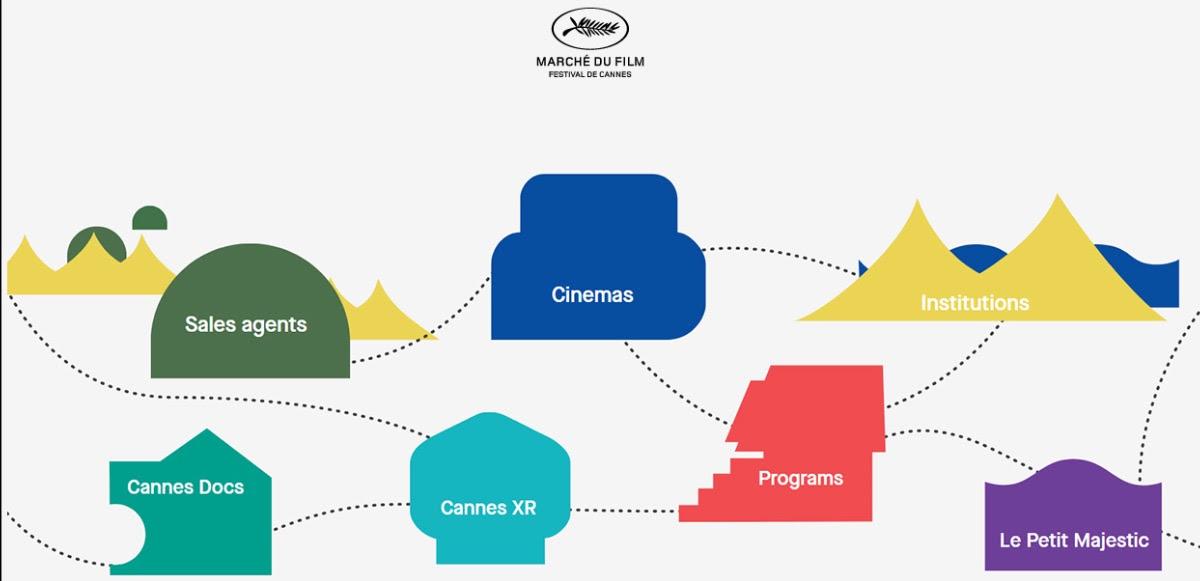 Ce lundi 22 juin 2020, le Festival de Cannes lance son Marché du film Online